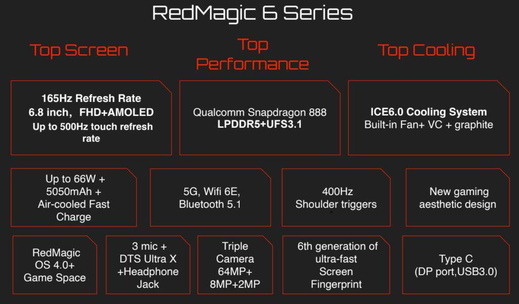 Características destacadas del Nubia Red Magic 6 y Nubia Red Magic 6 Pro